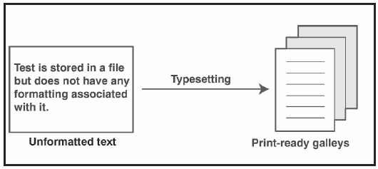 Figure 1. First-generation word-processing workflow.